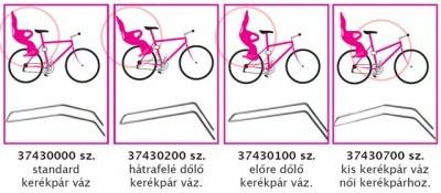 OK Baby tartórúd gyermeküléshez meredek nyeregváz-csöves kerékpárhoz (37430100)