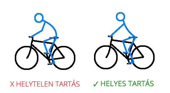 helyes biciklis testtartás